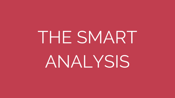 the best method I know on how to analysis your goals